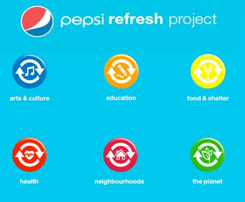 NetNewsLedger - Got an Idea - Pepsi Might Fund It